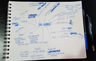 NO NAME Character Mind Map